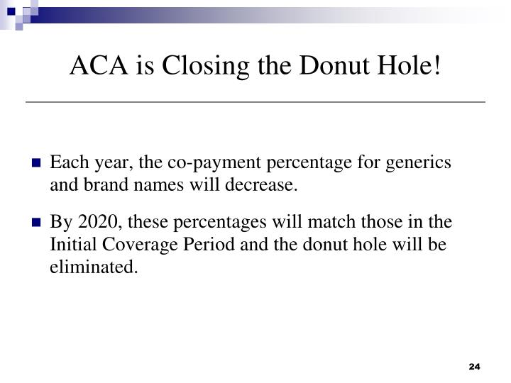 ACA is Closing the Donut Hole!