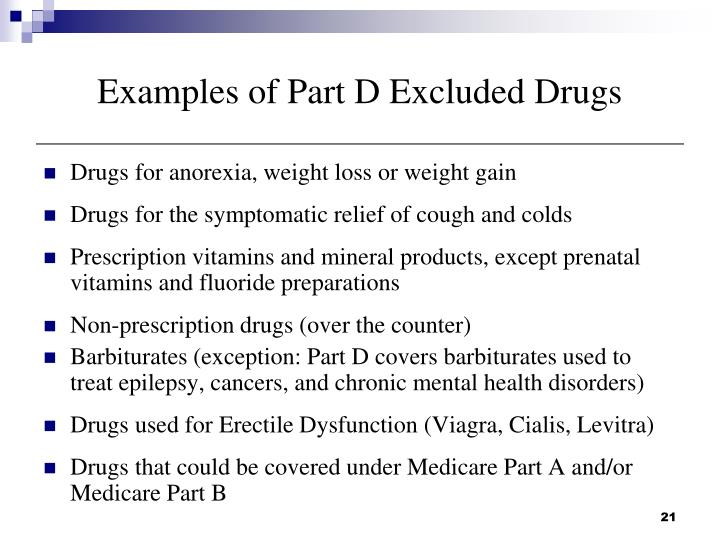 Examples of Part D Excluded Drugs