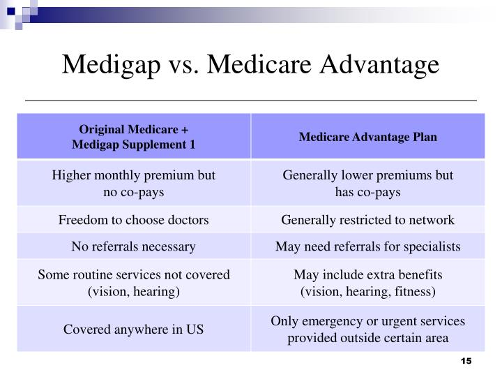 Medigap vs. Medicare Advantage