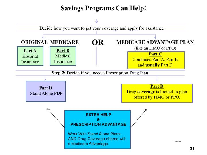 Savings Programs Can Help!