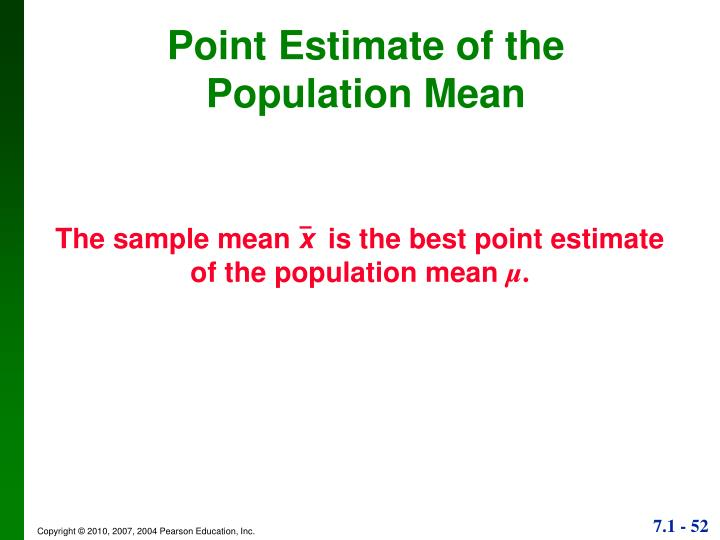 Point Estimate of the Population Mean