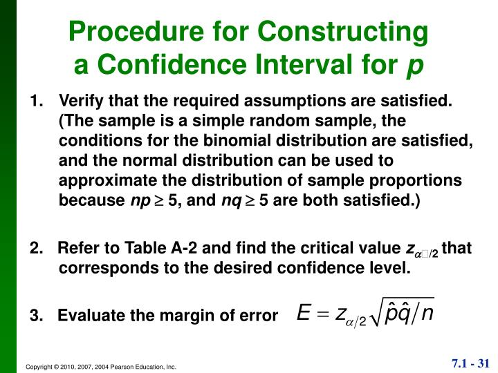 1.	Verify that the required assumptions are satisfied.  (The sample is a simple random sample, the conditions for the binomial distribution are satisfied, and the normal distribution can be used to approximate the distribution of sample proportions because