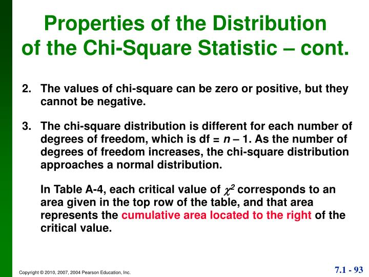 2. 	The values of chi-square can be zero or positive, but they cannot be negative.