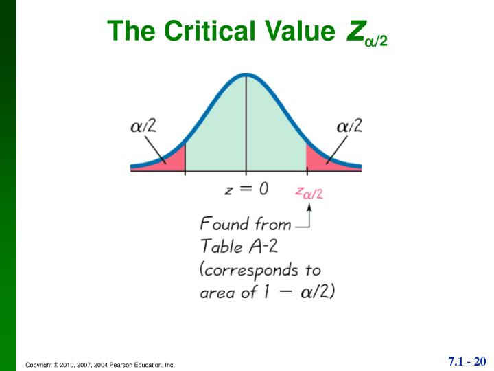 The Critical Value