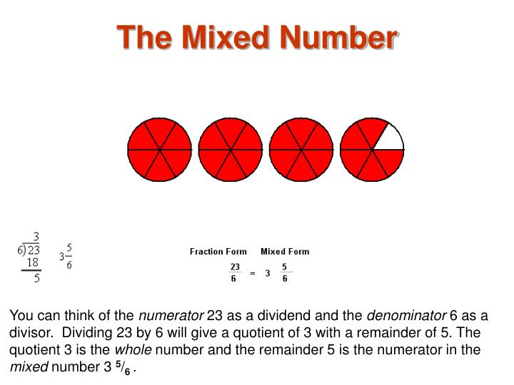 The Mixed Number