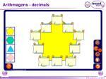 arithmagons decimals