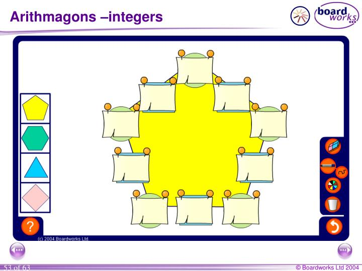 Arithmagons –integers