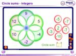 circle sums integers