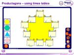 productagons using times tables