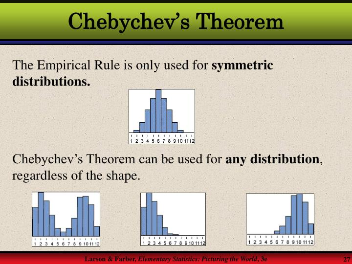 Chebychev's Theorem