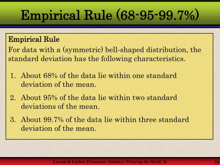 Empirical Rule (68-95-99.7%)