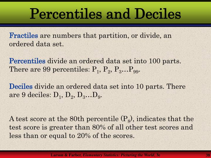 Percentiles and Deciles