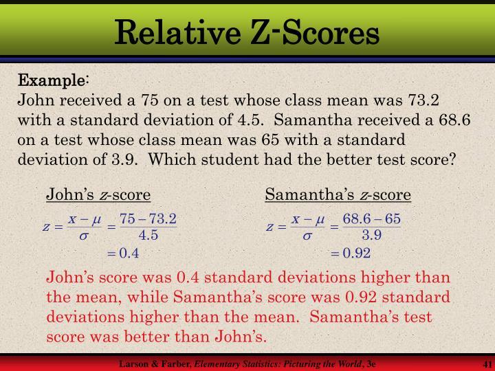 Relative Z-Scores