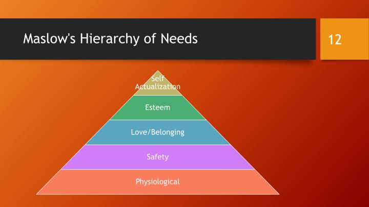 the need to belong rediscovering maslow s hierarchy of needs