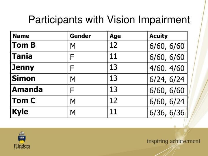 Participants with Vision Impairment