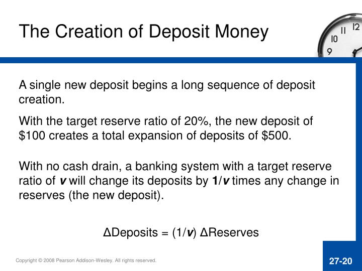 The Creation of Deposit Money