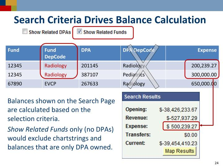 Search Criteria Drives Balance Calculation