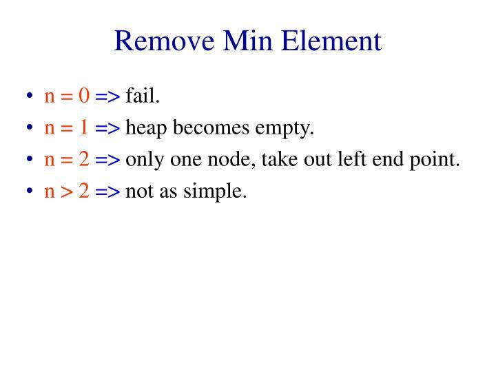 Remove Min Element