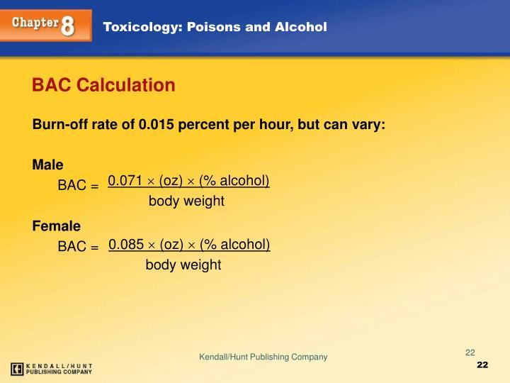 BAC Calculation