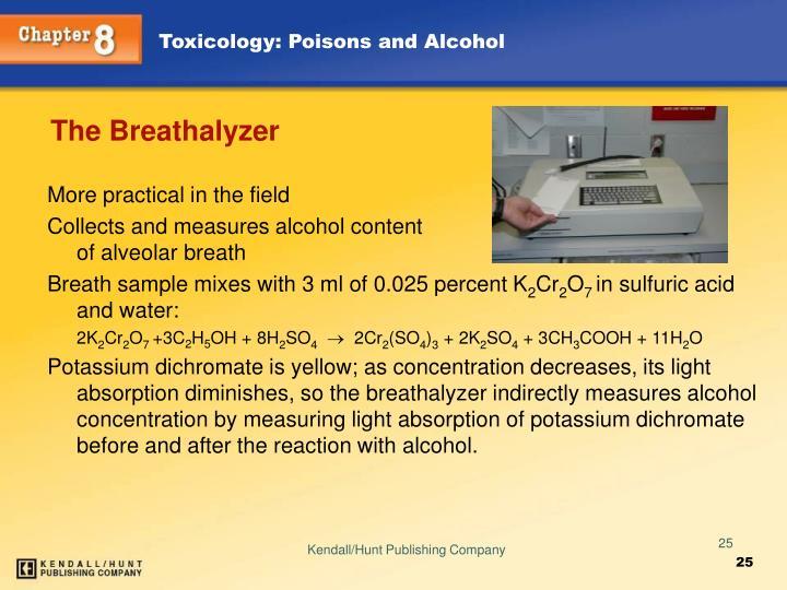 The Breathalyzer