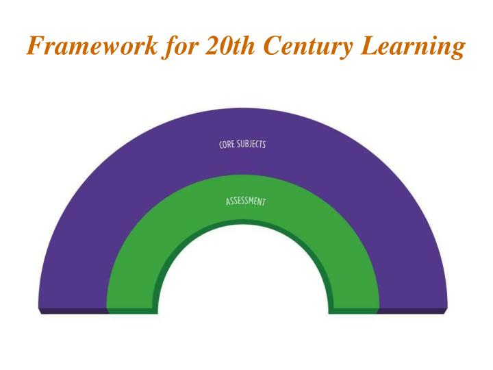 Framework for 20th Century Learning