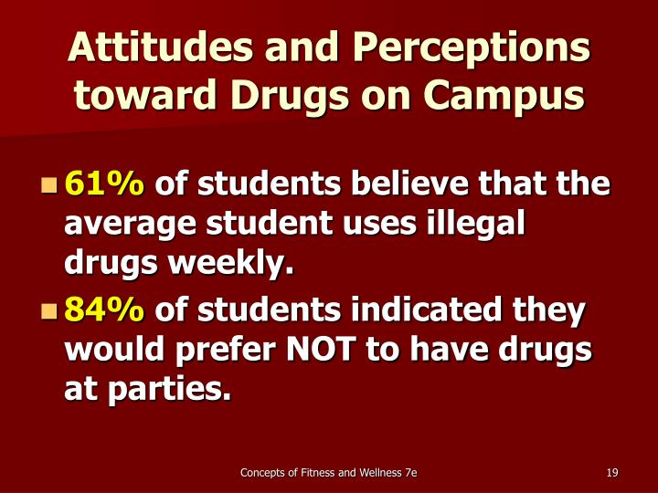 Attitudes and Perceptions toward Drugs on Campus