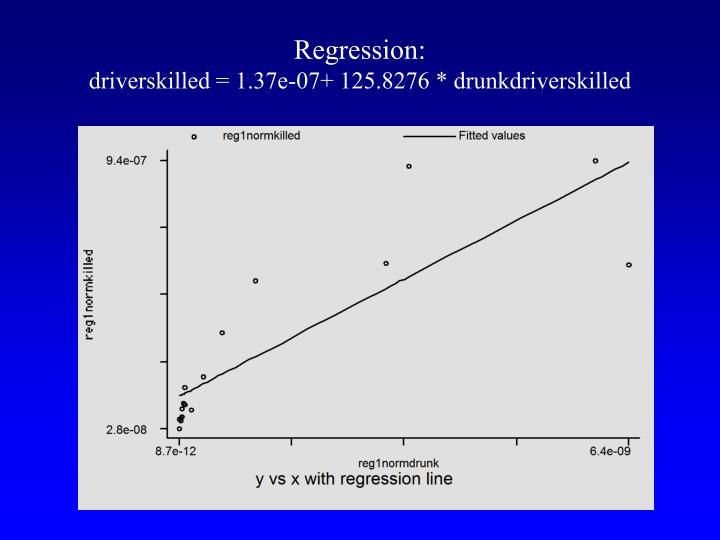 Regression: