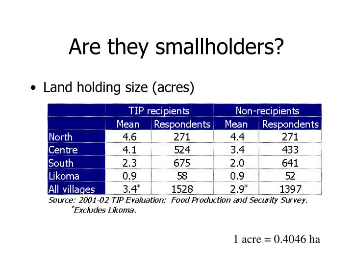 Are they smallholders?