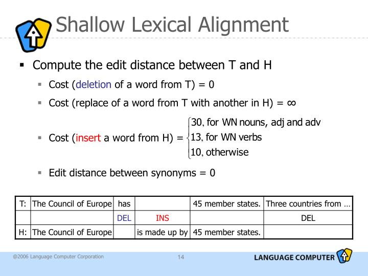 Shallow Lexical Alignment