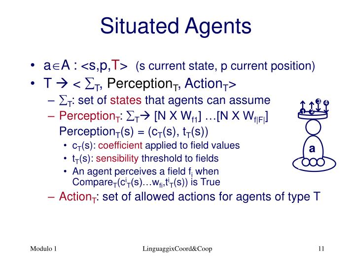 Situated Agents