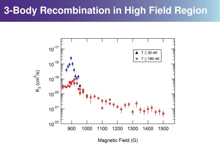 3-Body Recombination in High Field Region