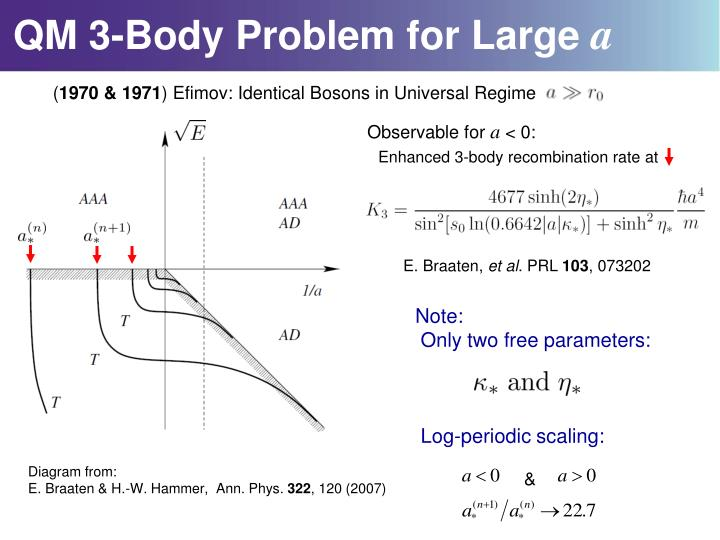 QM 3-Body Problem for Large