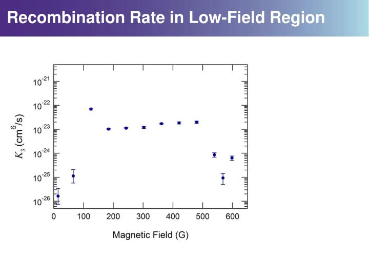 Recombination Rate in Low-Field Region