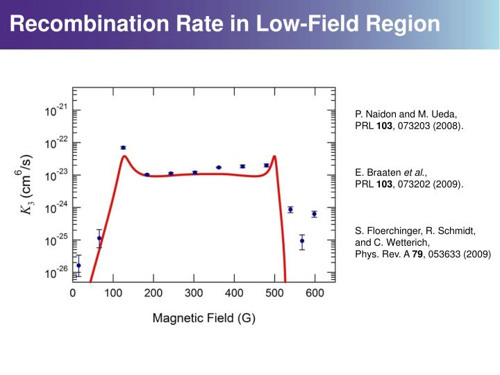 Recombination Rate in Low-Field