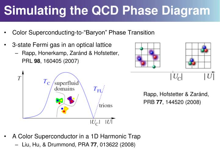 Simulating the QCD Phase Diagram