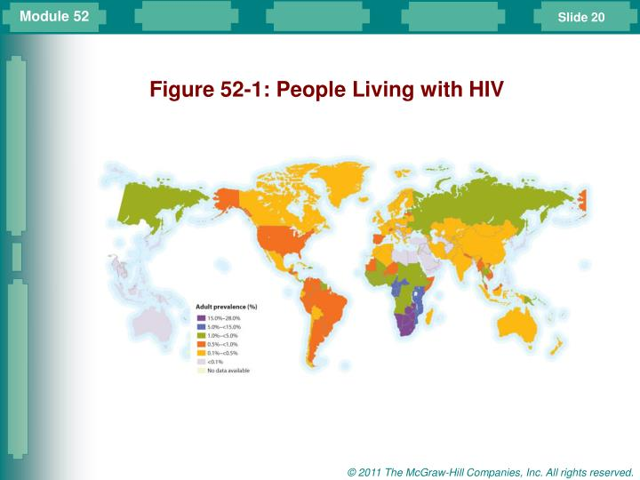 Figure 52-1: People Living with HIV