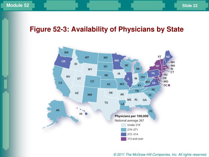 Figure 52-3: Availability of Physicians by State