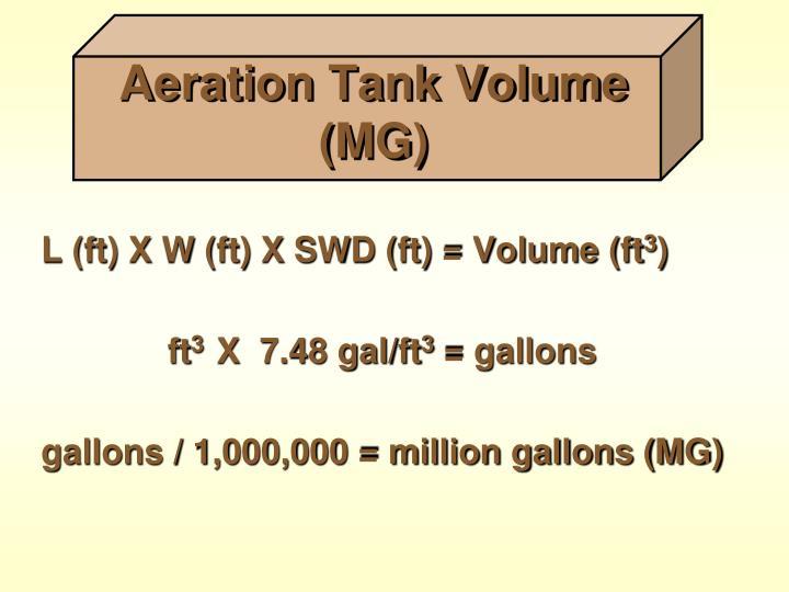 Aeration Tank Volume (MG)