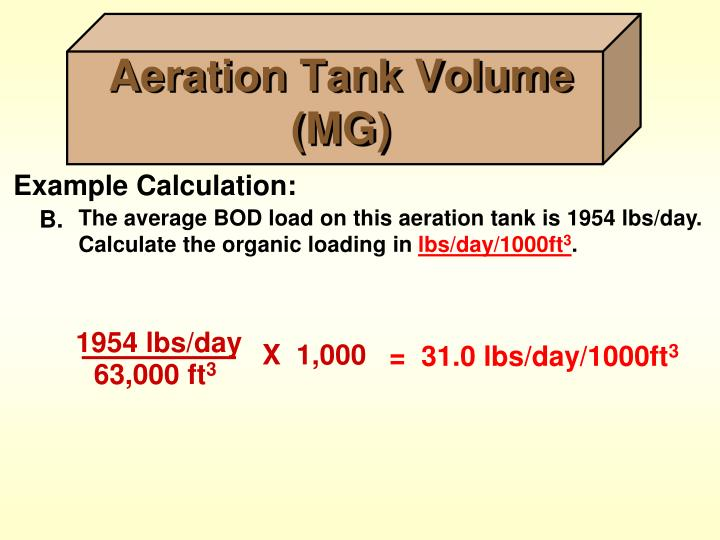 The average BOD load on this aeration tank is 1954 lbs/day.  Calculate the organic loading in