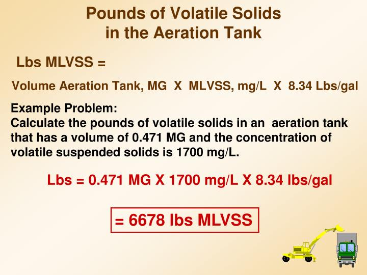 Pounds of Volatile Solids