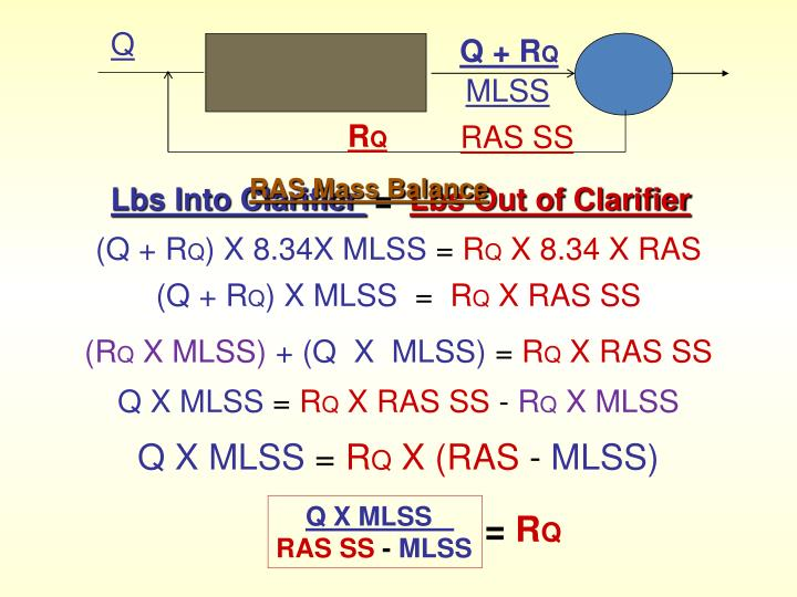 Q X MLSS