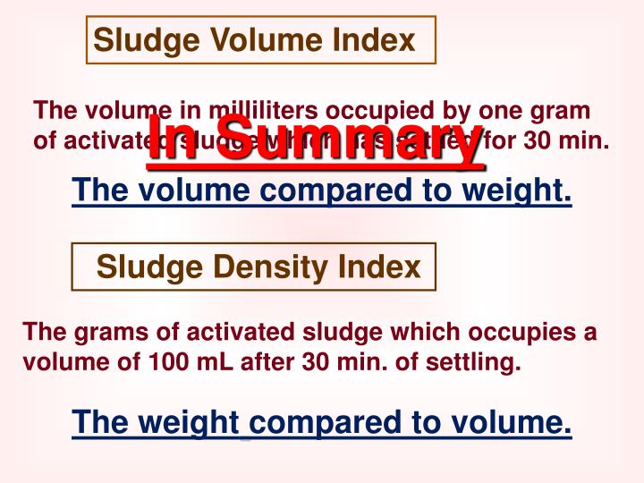 Sludge Volume Index