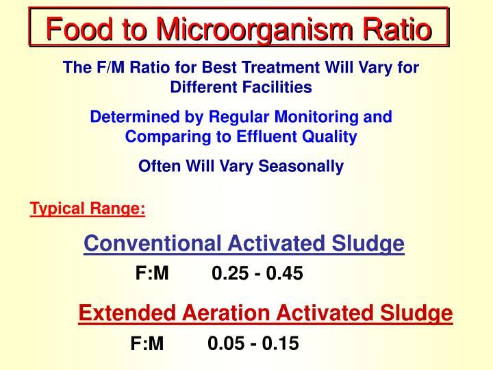 Food to Microorganism Ratio