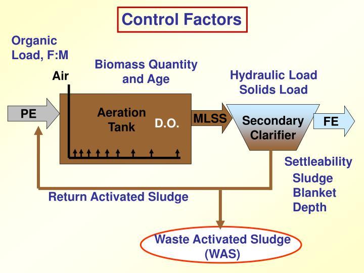 Control Factors
