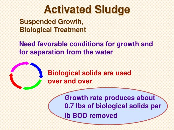 Biological solids are used