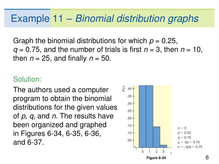 Example 11 –