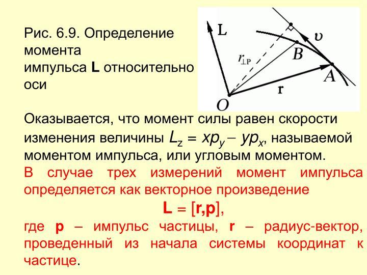 Рис. 6.9. Определение