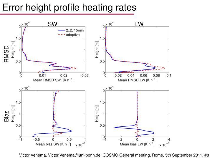 Error height profile heating rates