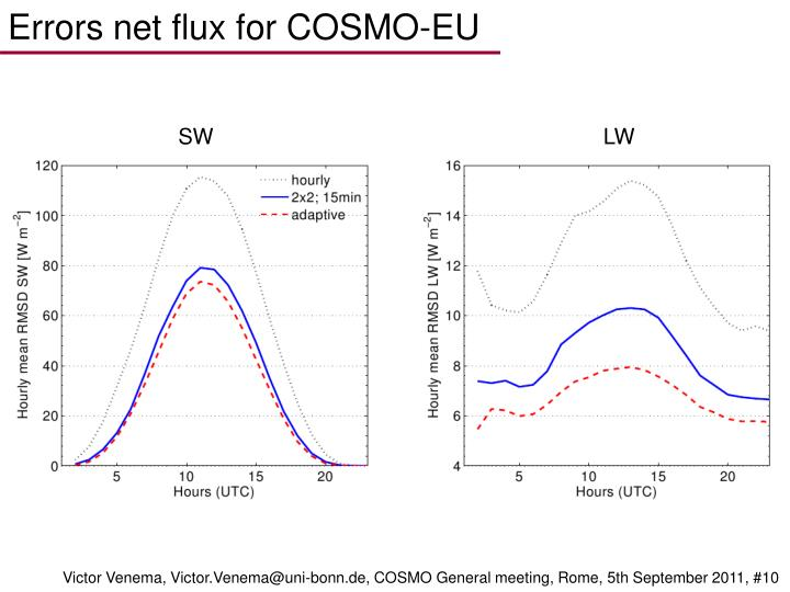 Errors net flux for COSMO-EU
