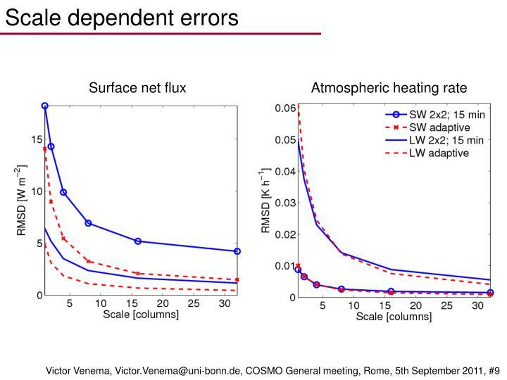 Scale dependent errors